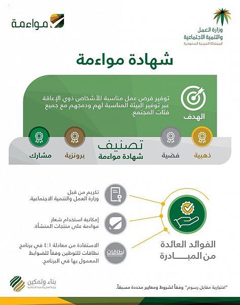 وزارة العمل تطلق المرحلة الثانية من مواءمة لتطوير بيئة عمل المنشآت المتوسطة وتحفيزها لمساندة الأشخاص ذوي الإعاقة