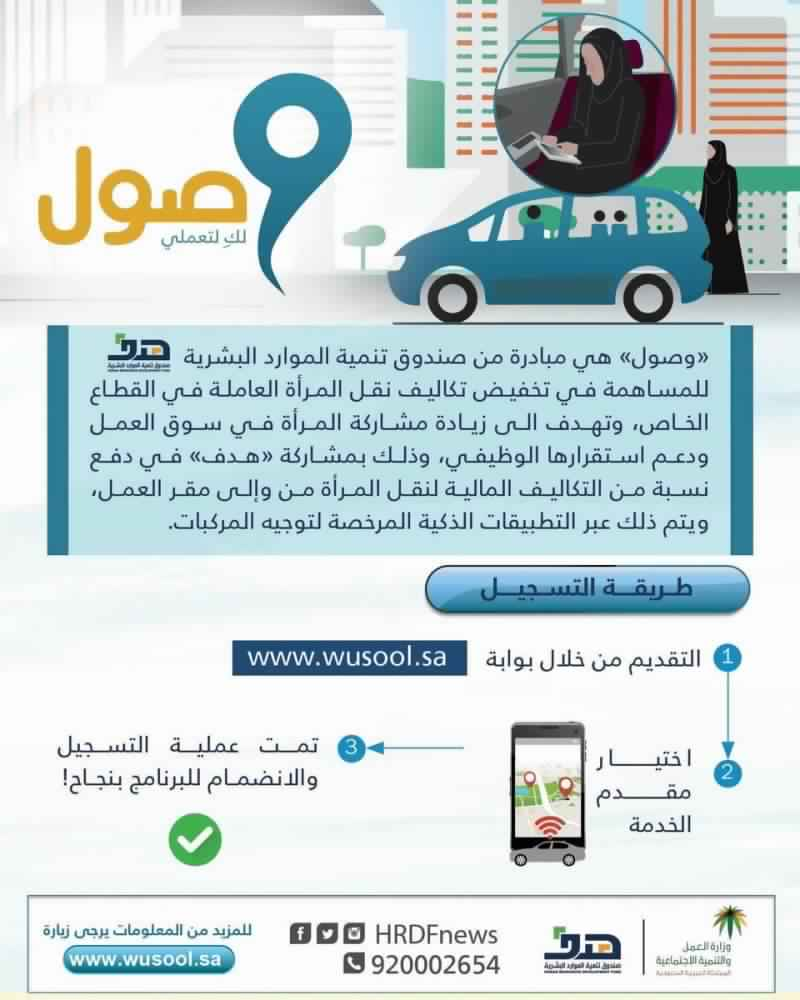 «Target» bear 80% of the cost of moving the Saudi worker to and from the workplace
