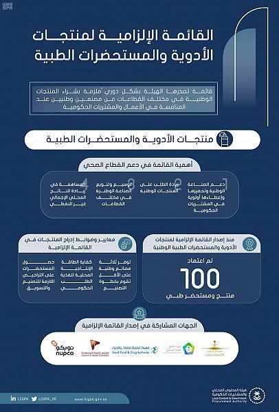 إطلاق النسخة الأولى من القائمة الإلزامية للمنتجات الوطنية لقطاع الدواء والمستحضرات الطبية
